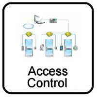Cold-Harbour, NG31 served by Securitech Security Systems for Access Control Security Systems
