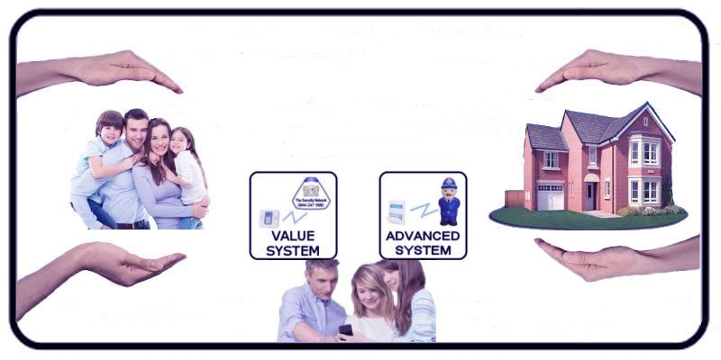 Holman Security Systems the West Midlands Home Smart Alarm